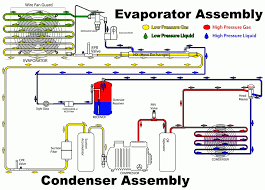 ammonia refrigeration system diagram wiring diagram schemes Air Conditioning Diagram at Commercial Refridgeration Wiring Diagrams
