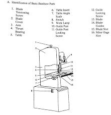 band saw parts jpg Table Lamp Parts Diagram cms lib il01906463 centricity domain 1225 band saw parts jpg diagram of table lamp parts