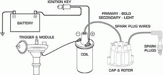 msd distributor wiring diagram wiring diagrams msd 6 wiring diagram off road diagrams for automotive