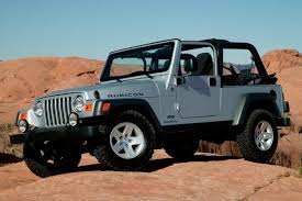 1997 2006 jeep wrangler used car review featured image large thumb0