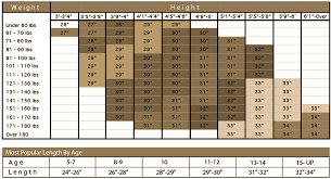 Baseball Bat Chart Annex Baseball Bat Sizing Chart All Ages Bat Guide Bat Size Chart