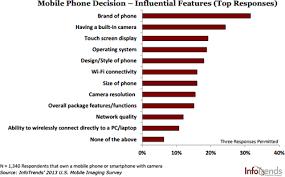 Mobile Resolution Chart Phone Camera Resolution Chart Www Bedowntowndaytona Com