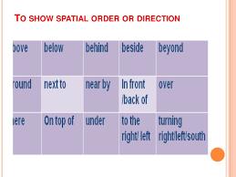 spatial essay twenty hueandi co spatial essay