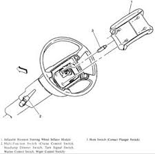 1996 chevy s 10 location of turn signal flasher 2carpros com forum automotive pictures 12900 tssc1 1