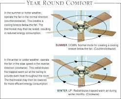 which direction does ceiling fan turn in winter what way should ceiling fan turn in summer