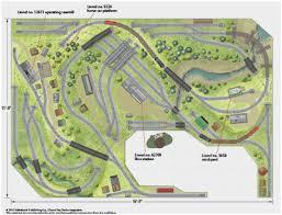 lgb track layouts amazing modellbahnanlagen und gleispläne various lgb track layouts awesome marklin ho wiring diagram mg wiring diagram elsavadorla of lgb track layouts