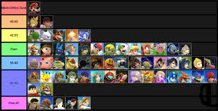 I Made A Match Up Chart For Mario What Do You Guys Think