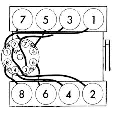 cadillac firing order diagrams picture of how to do it 71f6763 gif