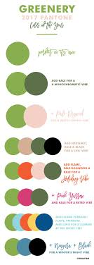 Rebecca James Pantone Color Greenery And Pantone