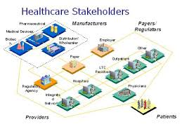 stakeholders in healthcare healthcare stakeholders slide presentation from the ahrq 2007