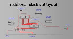 traditional cable heavy wiring diagram