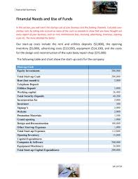 Auto Repair Cost Chart Auto Body Repair Business Plan Template Sample Pages Black