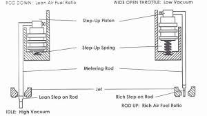 Carter Afb Metering Rods Jets Mikes Carburetor Parts
