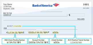 Sample Bank Statements Bank Of America Routing Number Faqs Find Your Aba Routing Number