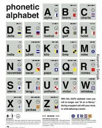 Template:selfref template:infobox writing system the international phonetic alphabet ( ipa ) is an alphabetic system of phonetic notation based primarily on the latin alphabet. Ckgjrsthyz Dlnt Dlnt E U Dlnt E Ckgjrsthyz Dlnt Phonetic Dissonance Is Universal Httpstcomdfdazid5p Phonetic Meme On Me Me