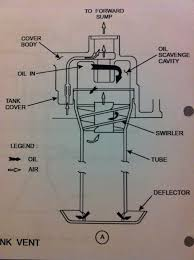 oil tank design seeking photos or discussion f1technical net image