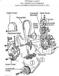 honda accord oil leak engine mechanical problem honda i got your post mixed up and mistakenly posted a diagram for the 91 model engine