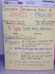 Mentor Sentence Anchor Chart Fragments Run Ons Teaching Writing Run On Sentences