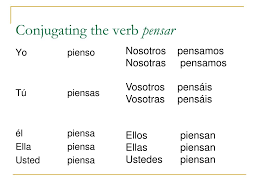 Pensar Verb Chart Ppt Expressing Actions P 110 Powerpoint Presentation Free