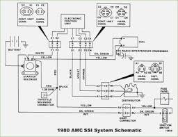 jeep cj wiring diagram best wiring diagram image 2018 jeep cj wiring diagram 79 jeep cj wiring diagram