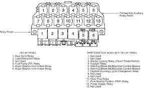 Fuse Box Diagram 2001 Ford Windstar   Trusted Wiring Diagram likewise 2001 Ford F550 Wiring Diagram   Wiring Diagrams Schematic further Image result for 1940 ford pickup wiring diagram for ignition coil as well 2001 Ford E350 Van Fuse Box   Trusted Wiring Diagram additionally 2001 F350 Fuse Box Diagram Under Hood   Trusted Wiring Diagram besides  also 1996 Explorer Fuse Box Diagram   Trusted Wiring Diagram as well 2000 Mustang Fuse Box Legend   Detailed Schematic Diagrams additionally Diagrams Of 1988 F150 Rear Wiring   Detailed Schematics Diagram as well 94 Ford Fuse Box Diagram   Wiring Diagrams Instructions additionally PermaDryPlus THE SEAL THAT SOLVES IT   manualzz. on ford e underhood fuse box car wiring diagram data schema f also mustang radio schematic diagrams panel enthusiast l well detailed rv for windstar trusted explained excursion