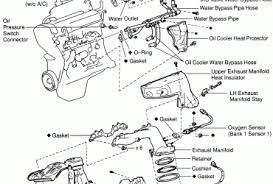 2009 toyota corolla wiring diagram wiring diagram and hernes 2009 toyota corolla remote start wiring diagram