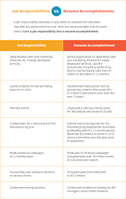 Achievements On A Resumes Resume Accomplishments Vs Responsibilities Whats The Difference