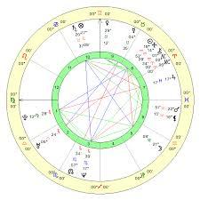 Vedic Astrology Birth Chart Predictions Free Www