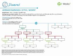 it works diamond bonus it works ruby chart unique double diamond chart it works iw