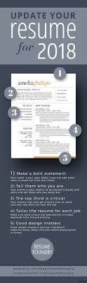 Free Resume Templates That Stand Out Perfect Standout Resume Templates Samples Free Stand Out How To 67