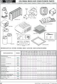 coleman mach wiring schematic car wiring diagram download Wiring Diagram For Ac Thermostat goodman thermostat wiring diagram facbooik com coleman mach wiring schematic coleman mach thermostat wiring diagram roslonek wiring diagram for a thermostat