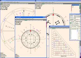 Astrolabe Nova Chartwheels Software