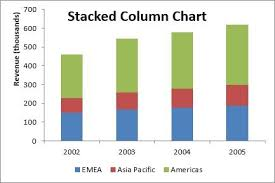 4 Stacked Column Chart Jpg Member Albums Business