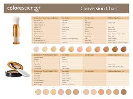 Foundation Shade Comparison Chart Bare Minerals Shade Conversion Chart Mineral Makeup