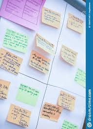 White Flip Chart Board With Coloured Post It Notes Stock