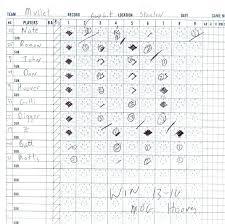 Softball Score Sheet Blank Lineup Sheets – Konfor