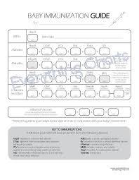 Blank Immunization Chart Baby Immunization Chart Pdf File Printable