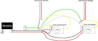 zone valve wiring diagram wiring diagram taco valve wiring diagram and schematic taco zone valve wiring 3