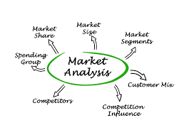 Market Analysis Market Analysis For Your Online Business Bplans 1