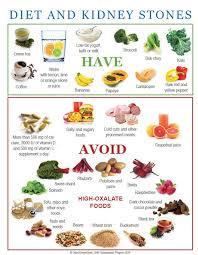 Indian Diet For Kidney Stone Patients Healthy Diet Tips