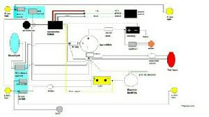 harley davidson speaker wiring diagram harley wiring diagrams 19754d1163784141 wiring diagrams bike harness scaled down harley davidson