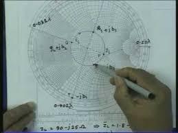 Smith Chart Single Stub Matching By Prof Shevgaonkar Nptel