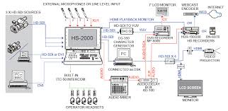 datavideo hs 2000 hd hand carried mobile studio system datavideo hs 2000 system diagram