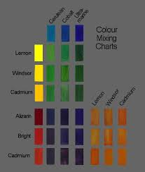 Colour Mixing Charts For Artists In 2019 Paint Color Chart
