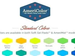 Food Coloring Color Chart Food Coloring Color Chart D Food Coloring ...