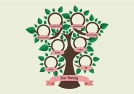 Family Tree Tree Template Family Tree Template Download Free Vectors Clipart