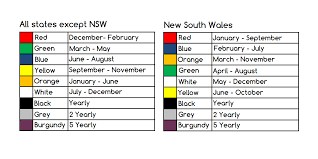 Electrical Tagging Colour Chart Wa Electrical Test And Tag Blog
