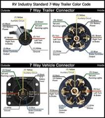 7 way wiring diagram availability etrailer com 7 pin trailer wiring diagram with brakes at 7 Way Trailer Wiring Diagram