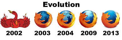 Firefox Icon - Laden Sie PNG und Vector kostenlos herunter