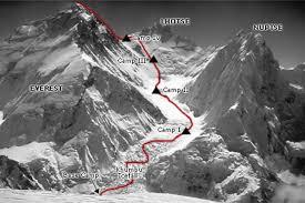 1996 Everest Disaster Timeline Timetoast Timelines